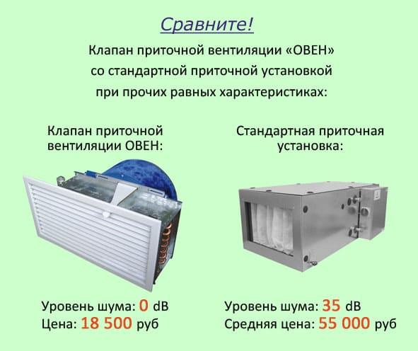 Рекомендации по подбору и замене воздушных фильтров