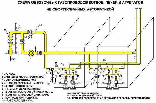 Требования российской федерации на установку и применение термочувствительных запорных клапанов - ооо - барс-7