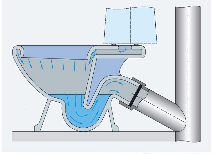 Как установить унитаз с косым выпуском: подробная техническая инструкция