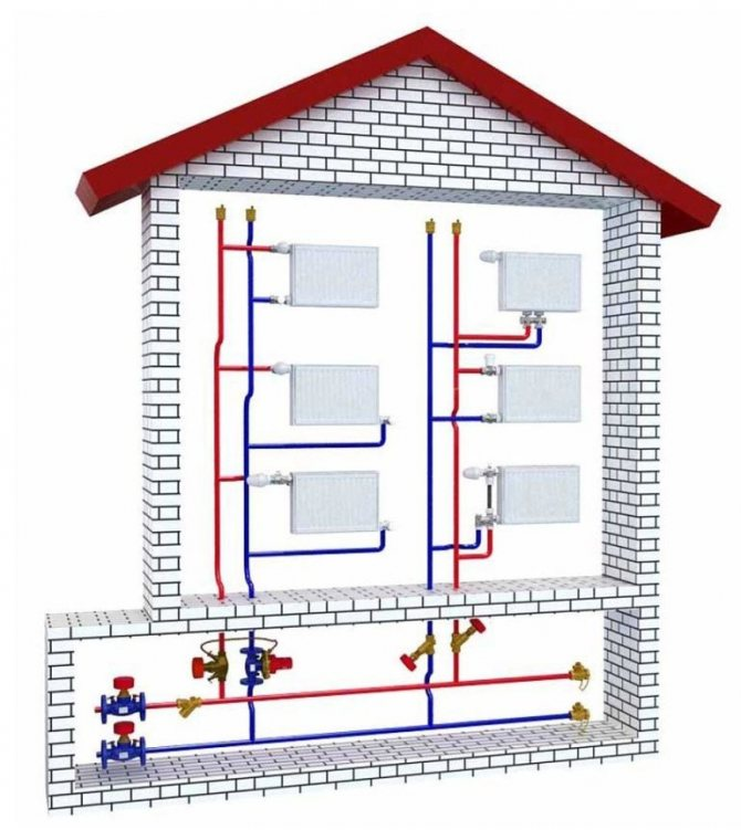 Как оборудовать газовое отопление в квартире