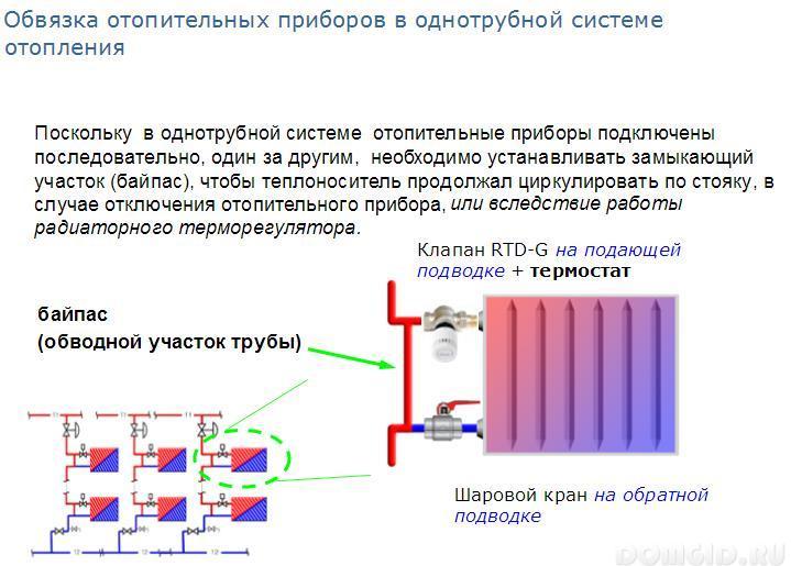 Как выгнать воздушную пробку из системы отопления: способы избавиться от проблем в трубах и батареях