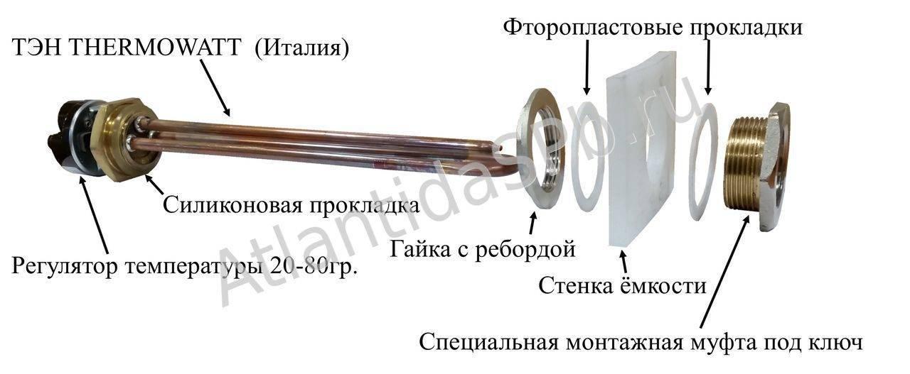 Особенности нагрева воды с помощью тэна с терморегулятором