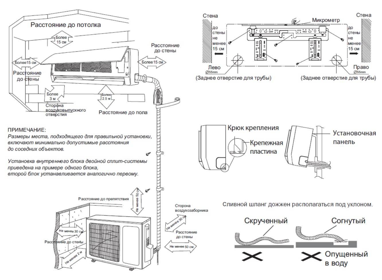 Необходимое расстояние между блоками кондиционера: основные правила и нормативные требования монтажа