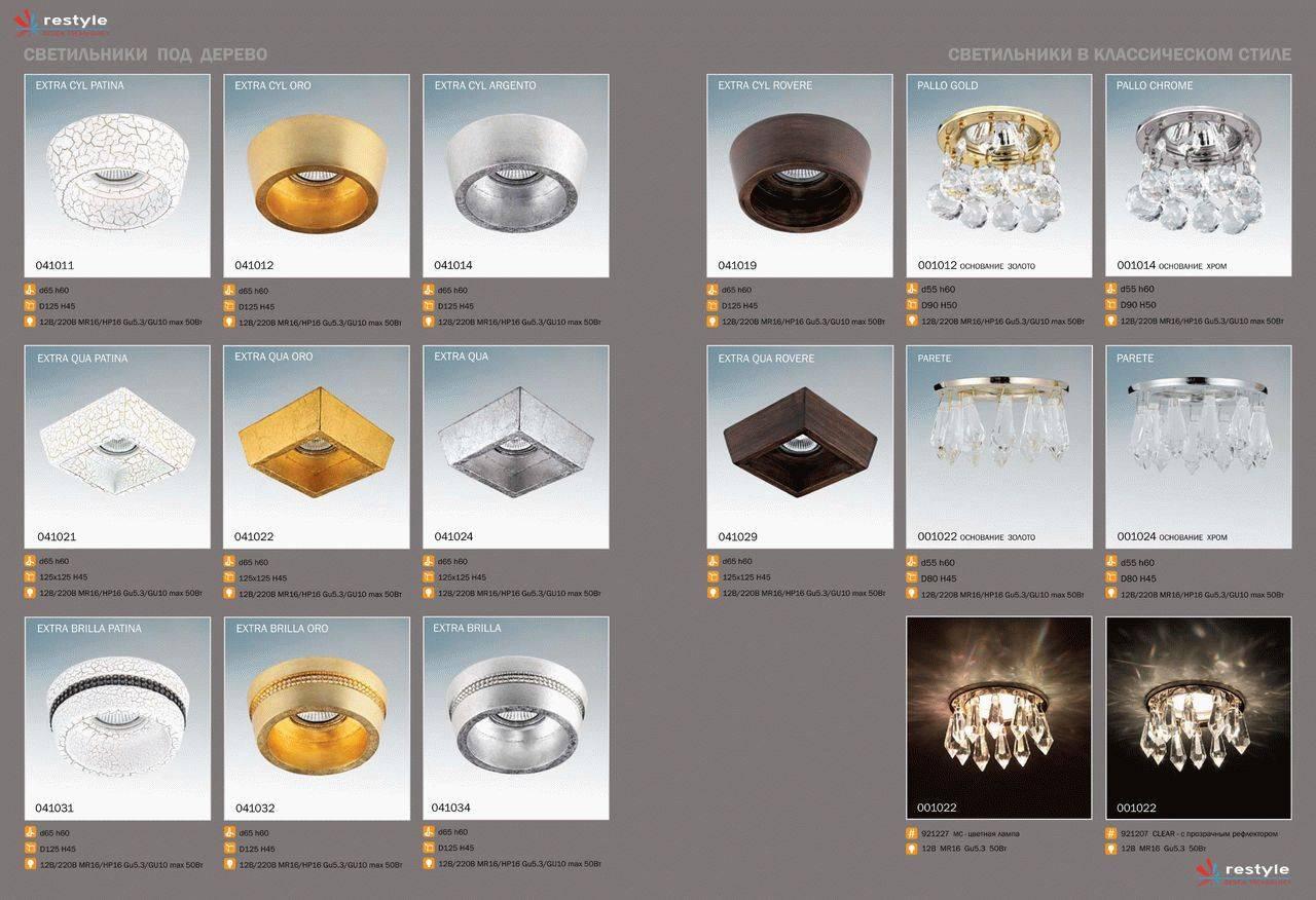 Как выбрать светильники для натяжных потолков: виды + обзор лучших брендов - точка j