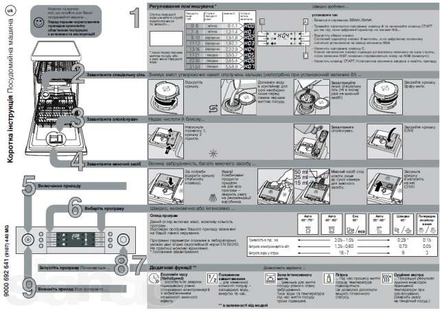 Bosch spv47e40ru
