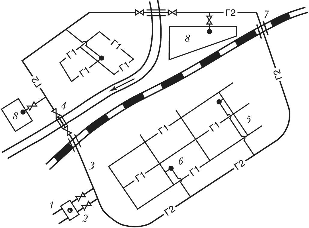 Прокладка газопровода к частному дому: методы, оборудование, основные требования