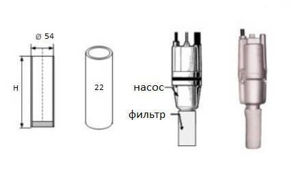 Принцип действия и преимущества водяного насоса «Ручеек»