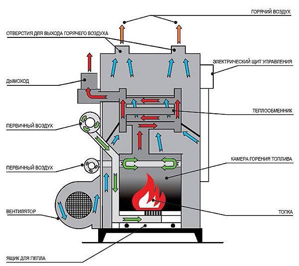 Водородные котлы для отопления и изготовление своими руками