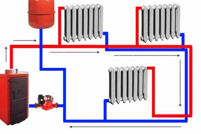 Лучевая система отопления частного дома – достоинства и недостатки
