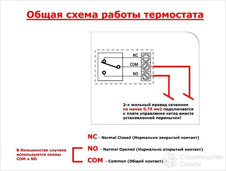 Подключение термостата к газовому котлу: описание, схема, установка и настройка
