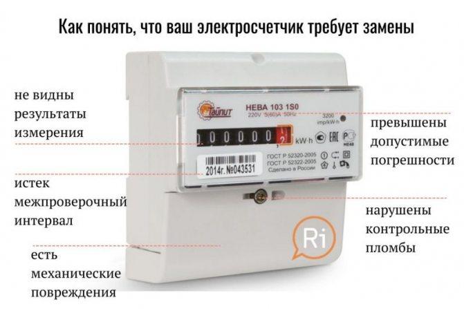 Правила замены электросчётчика в частном доме по закону в 2020-2021 - правовед.ru