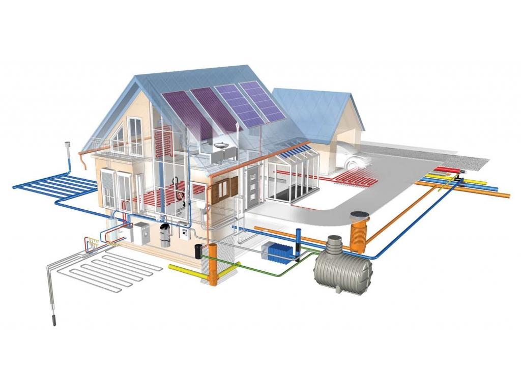 Схемы разводки системы отопления. что выбрать?