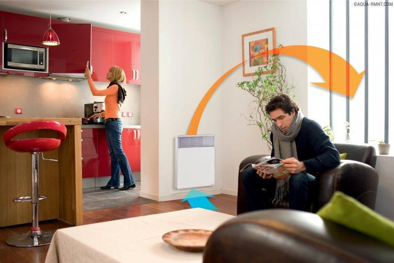 Обогреватели для квартиры: особенности, виды, выбор лучшего варианта
