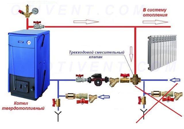 Как заполнить систему отопления теплоносителем: описание от «а» до «я»