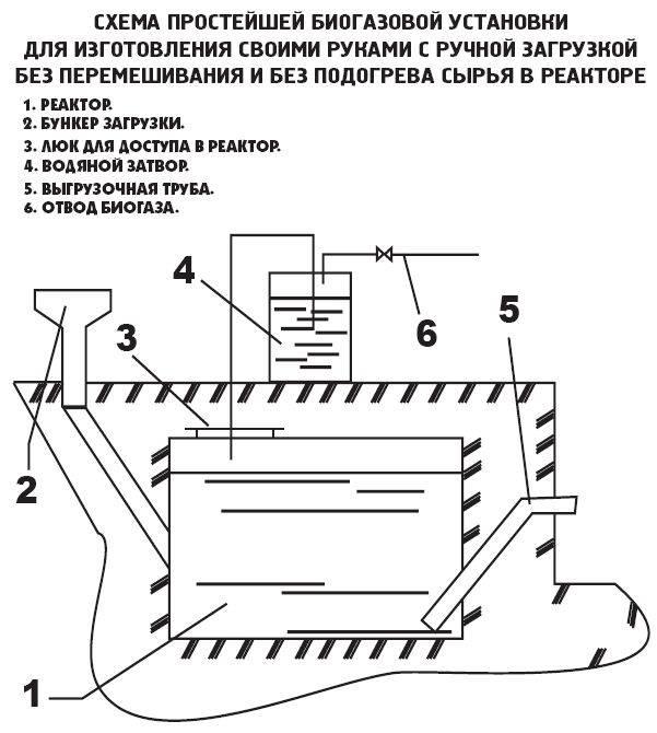Горелка для биокамина своими руками: инструкция и советы по изготовлению