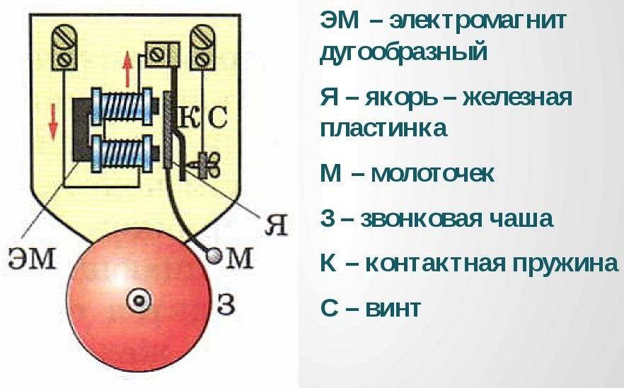 Схема подключения звонка и кнопки в квартире 220в