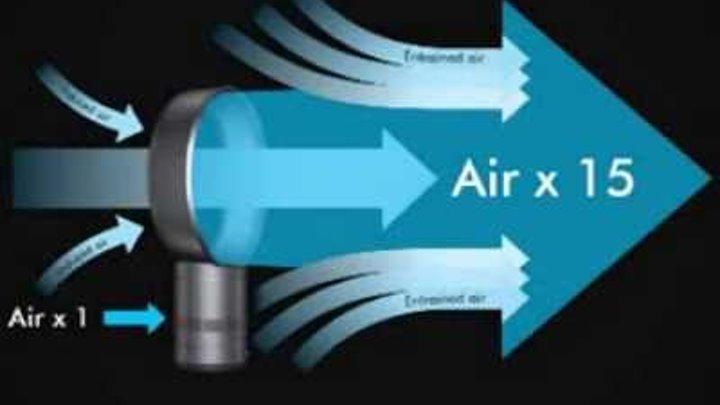 Вентилятор без лопастей: принцип работы, разновидности, плюсы и минусы