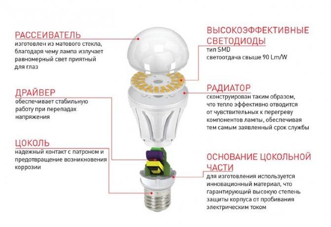 Лампа мигает после выключения