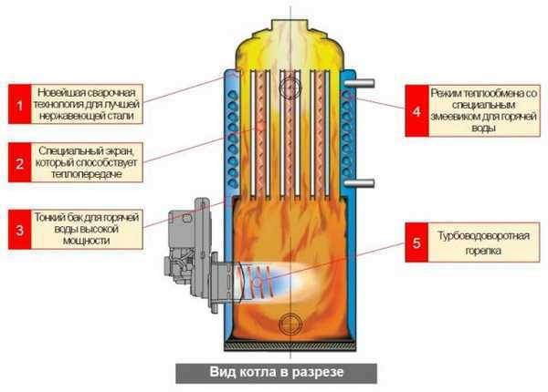 Дизельный котел отопления расход топлива