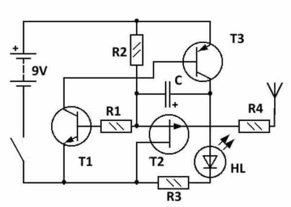 Детектор скрытой проводки – используем правильно и мастерим сами + видео