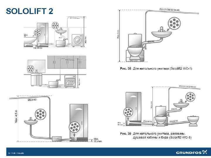 Неисправности и ремонт канализационных насосов grundfos sololift2 (сололифт)