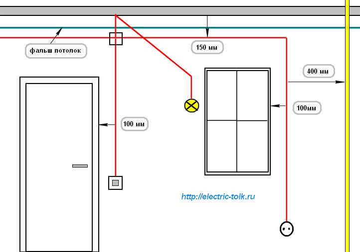 Монтаж электропроводки своими руками — пошаговая инструкция и подробное описание как уложить электропроводку (105 фото + видео)