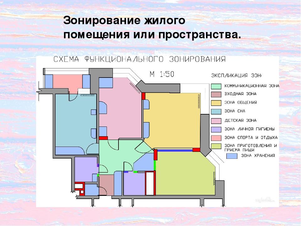 Планировка офиса (90 фото) - правильная организация и современный дизайн