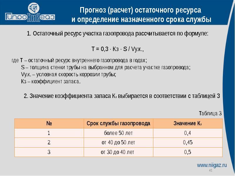 Срок службы газопровода: ввод в эксплуатацию, влияющие факторы и нормативы
