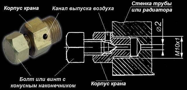 Кран маевского для радиаторов отопления и полотенцесушителей