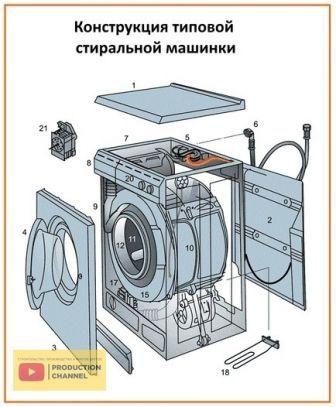 Ремонт плат стиральных машин: ремонт блоков управления своими руками. как проверить электронный модуль стиральной машины?