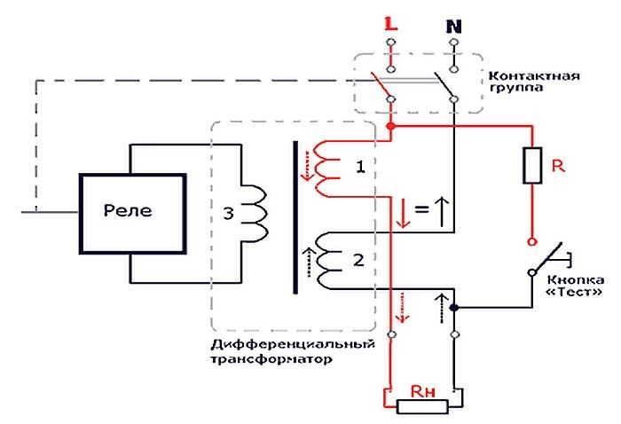 Дифференциальный автомат (дифавтомат): выбор, схемы подключения, устройство + обзор лучших производителей