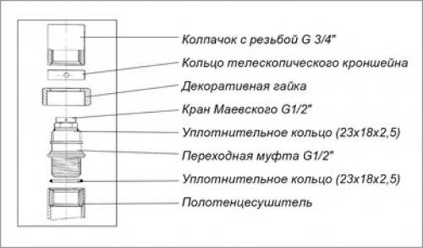 Кран маевского как пользоваться, принцип работы и конструкция