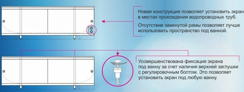 Раздвижной экран под ванну: виды, описание, материалы изготовления и фото