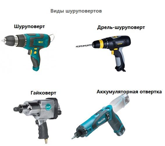 Ударный и безударный шуруповерты: отличия ударных дрели-шуруповерта и винтоверта от безударных моделей. зачем они нужны? что это такое?