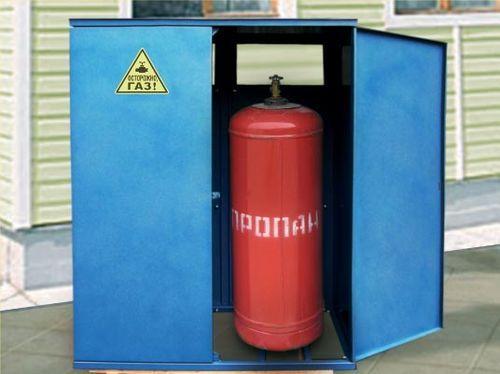 Шкаф для газового баллона уличный, особенности и основные характеристики