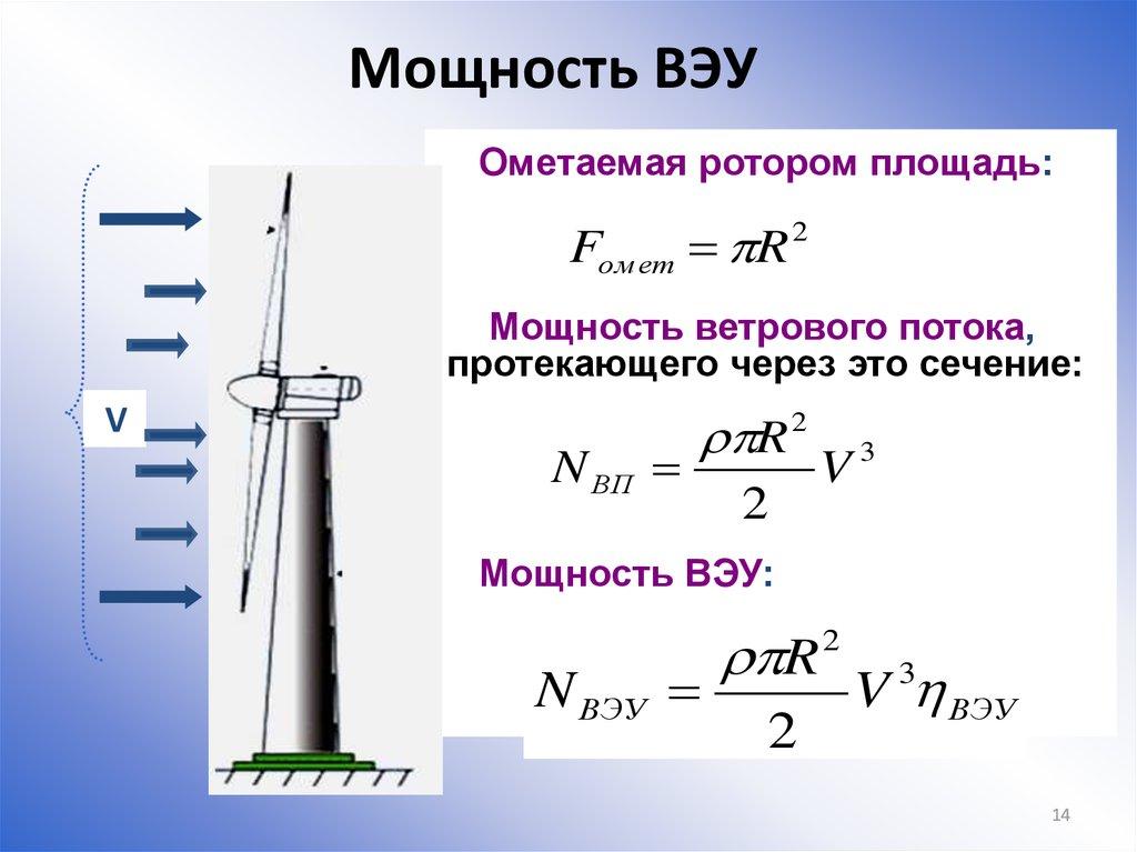 Точные расчеты для катушек ветрогенератора: намотка генератора для устройства