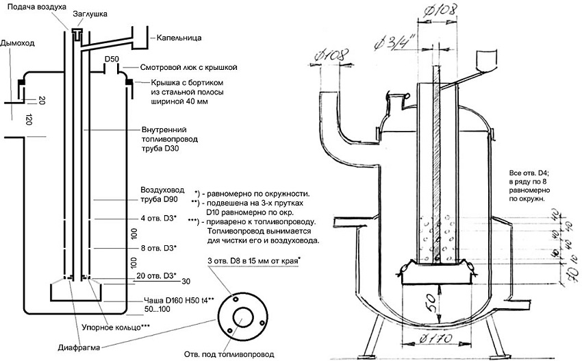 Печь на отработанном масле своими руками: схема, устройство, чертежи масляной печки