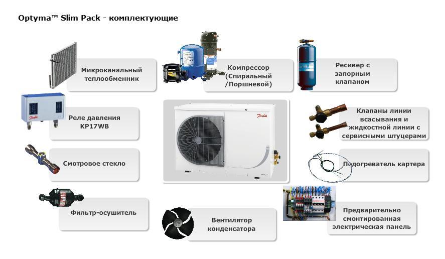 Применение и принцип работы компрессорно-конденсаторных блоков