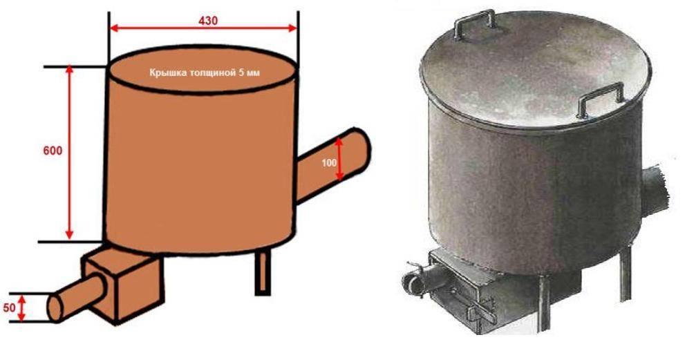Пиролизная буржуйка своими руками из газового баллона: пошаговые инструкции