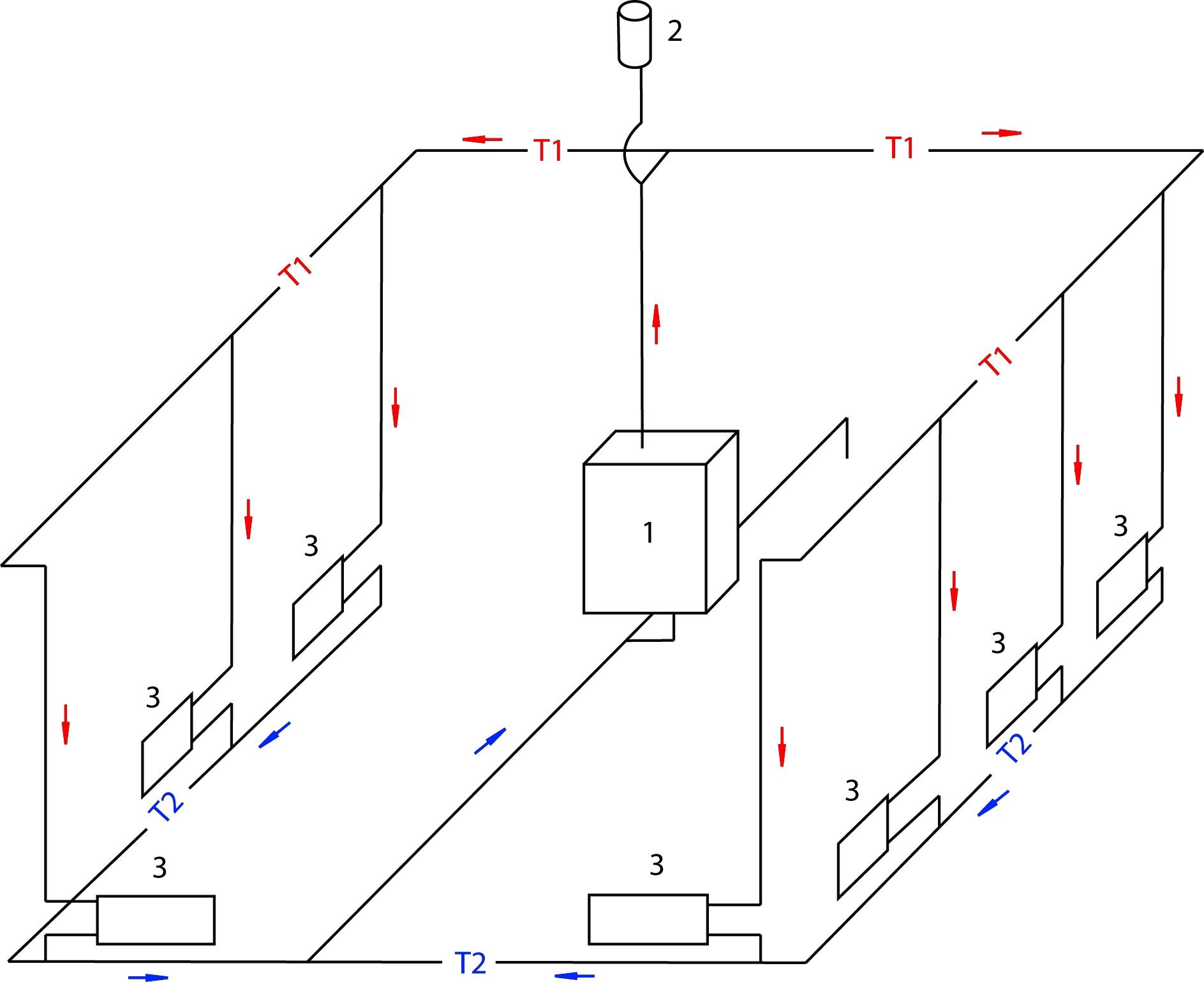 Водяное отопление, система, схема, принцип работы, классификация