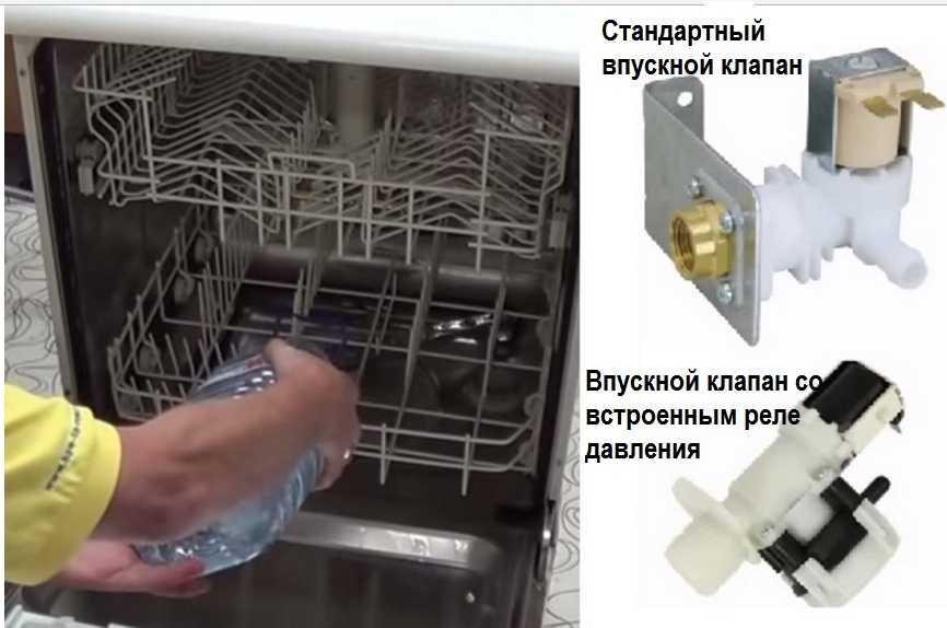 Почему посудомоечная машина не сливает воду? как проверить слив посудомоечной машины?
