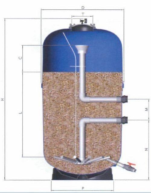 Самодельный песочный фильтр для бассейна — устройство, схемы, видео-примеры