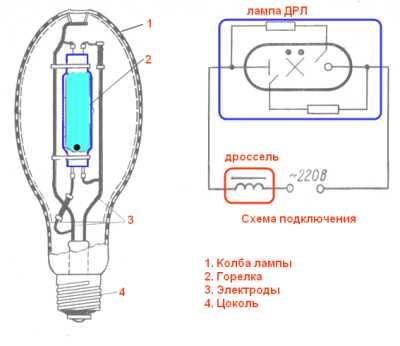 Расшифровка аббревиатуры дрв: что означают буквы на ртутной лампе, отличие дрл от лампочки накаливания