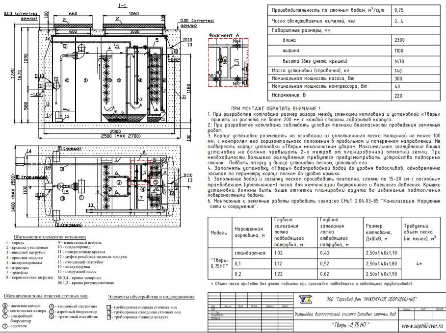 Септик «тверь»: устройство, принцип конструкции и монтаж