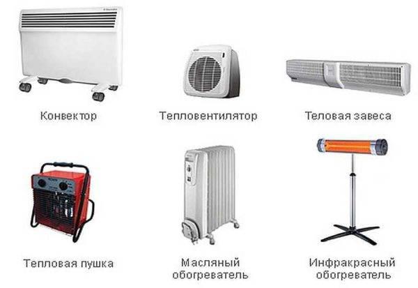 Конвектор против инфракрасного обогревателя