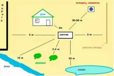 Когда лучше бурить скважину на воду: особенности бурильных работ в теплое и холодное время года