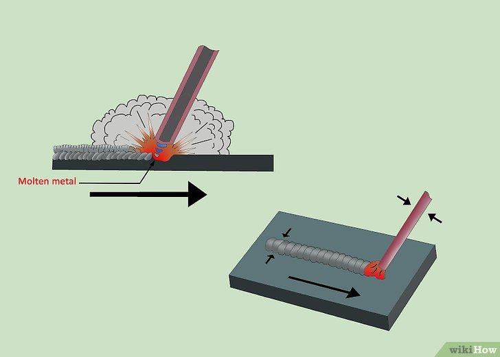 Сварка инвертором для начинающих как научиться варить с нуля и основы дуговой сварки