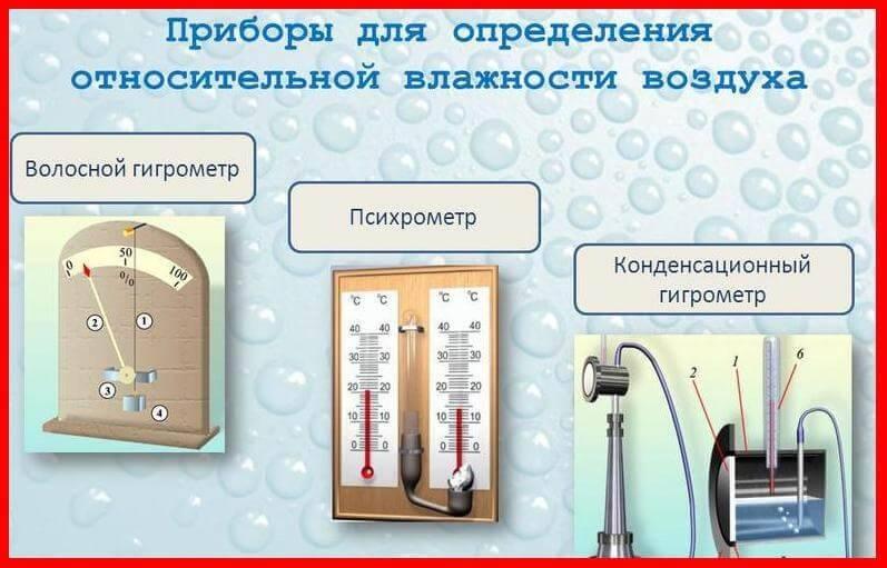 Как измерить влажность воздуха - лучшее отопление