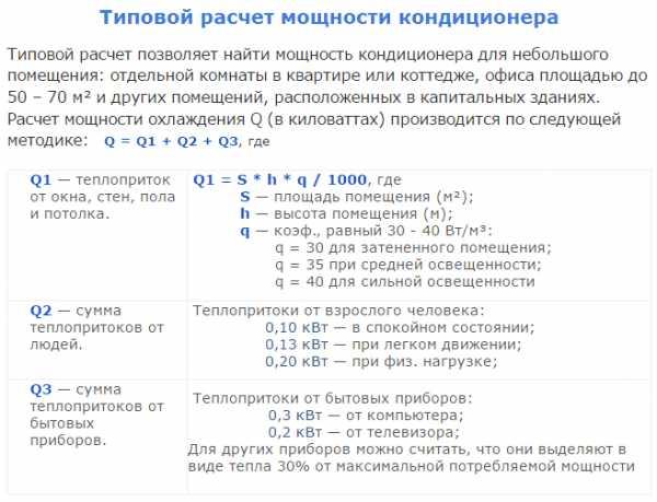 Расчет мощности кондиционера + ориентиры подбора по площади - точка j