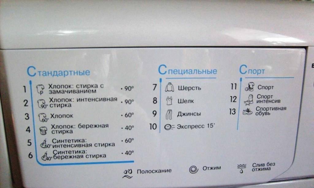 Полезные функции современных стиральных машин. cтатьи, тесты, обзоры